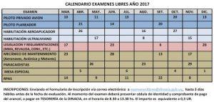 examenes2017